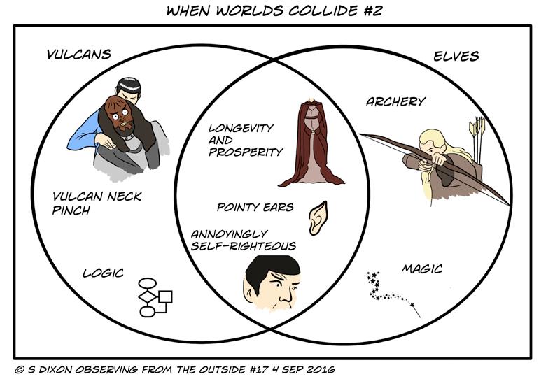 When Worlds Collide #2